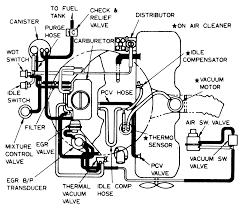 Схемы ВАКУМ трубок для двигателей isuzu opel 4x4 club opel vectra hatchback 1994 isuzu