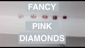 Pink Diamond Clarity Chart Pink Diamond Buying Guide Shapes Shades Rarity And Price