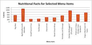 Tech Apps Excel Food Calorie Chart Comparison