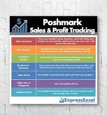 Poshmark Tracking Poshmark Sales Profit Tracking Break Even Calculator