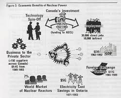 s nuclear achievement economic benefits of nuclear power
