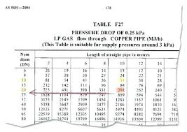 Copper Tube Size Chart Copper Pipe Fitting Dimensions Misssixtysix Co