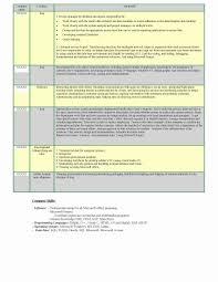 Resume Sample Business Analyst Elegant Professional Resume Samples