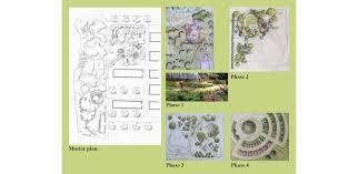 Victor E Design Build Landscape Bridging Disciplines Cultivating Health Using A