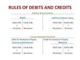 basic balance sheet part 1 intro to basic accounting
