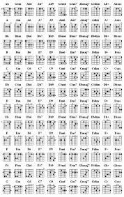 Guitar Chords In Standard Tuning