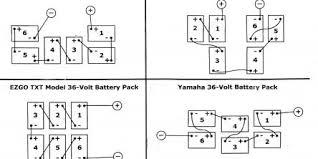 wiring diagram and schematic diagram ez go golf cart wiring diagram 36 vdc wiring diagram and schematic diagram demas me � ezgo golf cart