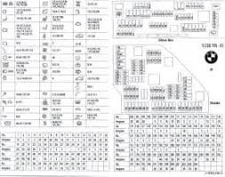 similiar bmw 528i fuse box diagram for 2013 keywords bmw 528i fuse box diagram for 2013
