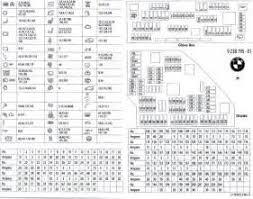 similiar bmw i fuse box diagram for keywords bmw 528i fuse box diagram for 2013