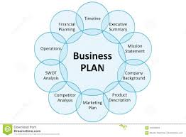 Flip Chart With Business Strategy On White Stock Photo