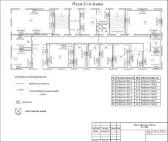 Документы для скачивания Пример плана для курсового проекта