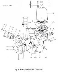 Engine water pump diagram lister domestic water pump spares water rh diagramchartwiki engine water pump diagram water pump replacement diagram