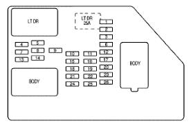 1993 chevy silverado fuse box diagram image details chevy silverado fuse box diagram
