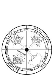 Coloriage Mandala Cycle 2l L
