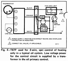 honeywell t87f thermostat wiring diagram for 2 wire spst control of heating only in