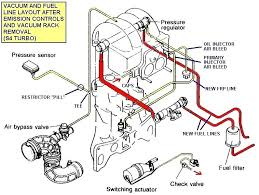 rx7 fc wiring diagram buyperfume club Rx7 Turbo 2 Flickr at Rx7 Turbo 2 Wire Harness