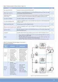 Refrigerant Pressure Temperature Chart Refrigerant Pressure Temperature Chart R123 Prototypic 409a