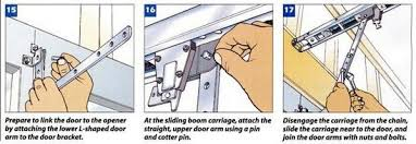 picture of installing an opener