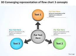 converging representation of flow chart  concepts charts and    converging representation of flow chart   concepts charts and diagrams powerpoint templates