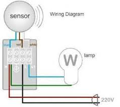wiring diagram outside light switch wiring image wiring a outdoor light all about repair and wiring collections on wiring diagram outside light switch