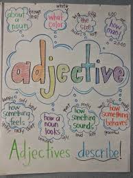 Adverb Anchor Chart 2nd Grade Adjectives Anchor Chart Writing Anchor Charts Grammar