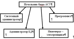 Реферат Обеспечение защиты информации в локальных вычислительных  Обеспечение защиты информации в локальных вычислительных сетях