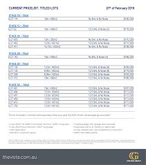 Microsoft Word Price List Microsoft Word The Vista Price List Latest Docx Perth Landfinder