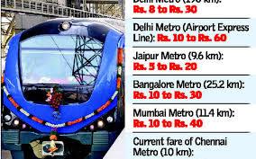 Chennai Metro Fare Chart Chennai Metro Rail Fares May Hit Rs 50 The Hindu