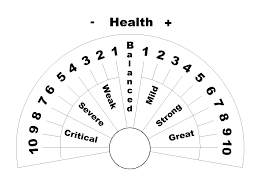 Here Are The Dowsing Charts Health Chart Pendulum Board