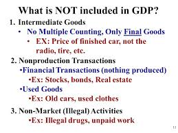 What Is Not Included In Gdp What Is Included In Gdp Magdalene Project Org