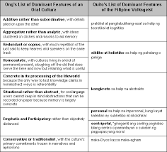 hunters thompson essays signposting in academic essays popular previous image next image