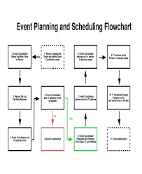 Event Synopsis Template Event Synopsis Template Charter School Around Me Resume