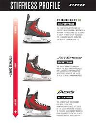 Bauer Skate Fit Chart Ccm Jetspeed Skates Review Reboot Hockey