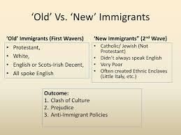 Immigration Industrialization And Progressivism Ppt Download