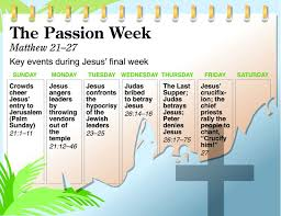 Holy Week And Easter The People Places And Events Bible