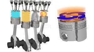 diesel engine how it works diesel engine how it works