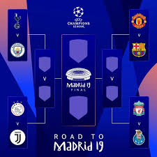 Champions league custom champions league 2021. The Champions League Bracket Offers Some Dream Matches For The Final