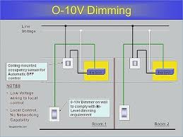 lutron dimming ballast wiring diagram knitknot info  lutron dimming ballast wiring diagram to her with 0 dimming