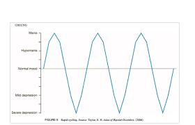 R L Symmetric Analysis How Market Behavior Is Similar To A