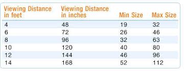 Led Screen Size Chart Sony Bravia Kdl55nx810 55 Inch 1080p 240 Hz 3d Ready Led Hdtv Black 2010 Model