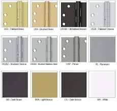 Stainless Steel Finish Chart Global Finish Colors Doorware Com