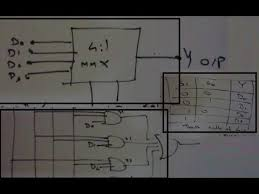4 to 1 multiplexer design truth table logical expression circuit 4 to 1 multiplexer design truth table logical expression circuit diagram for it