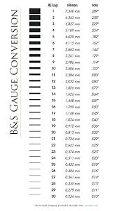 Aluminum Sheet Gauge Chart Gage Sheet Metal Amberhelios Info