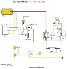 wiring diagram cub cadet 149 wiring diagram cub cadet 149 wiring diagram wiring diagram centre cub cadet 149 wiring diagram