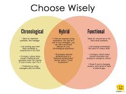 functional resume vs chronological  resume for study
