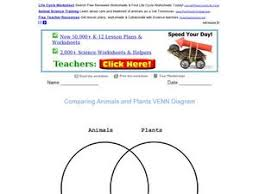 Plant And Animals Adaptations Venn Diagram Venn Diagram Lesson Plans Worksheets Lesson Planet
