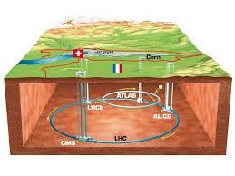 LHC DESDE FRANCIA / LOS RETOS TECNOLOGICOS | GRAZNIDOS Weblog