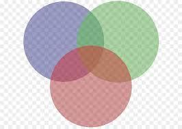 Venn Diagram Color Venn Diagram Color Circle Drawing Circle Png Download 678 635