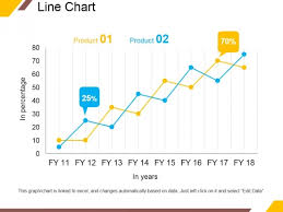 Line Chart Ppt Line Chart Ppt Powerpoint Presentation Portfolio Infographic