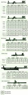 barrel size dimensions for ak barrels and their components